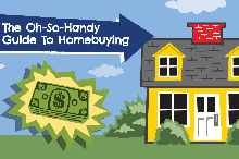 Free home buyers guide - helpful home buying tips and advice